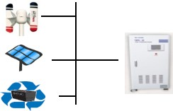 TELDA TELDA Energy System  2