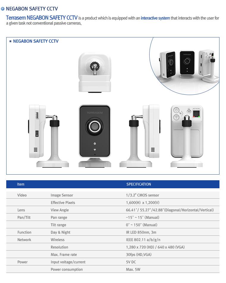 Terrasem NEGABON Safety CCTV