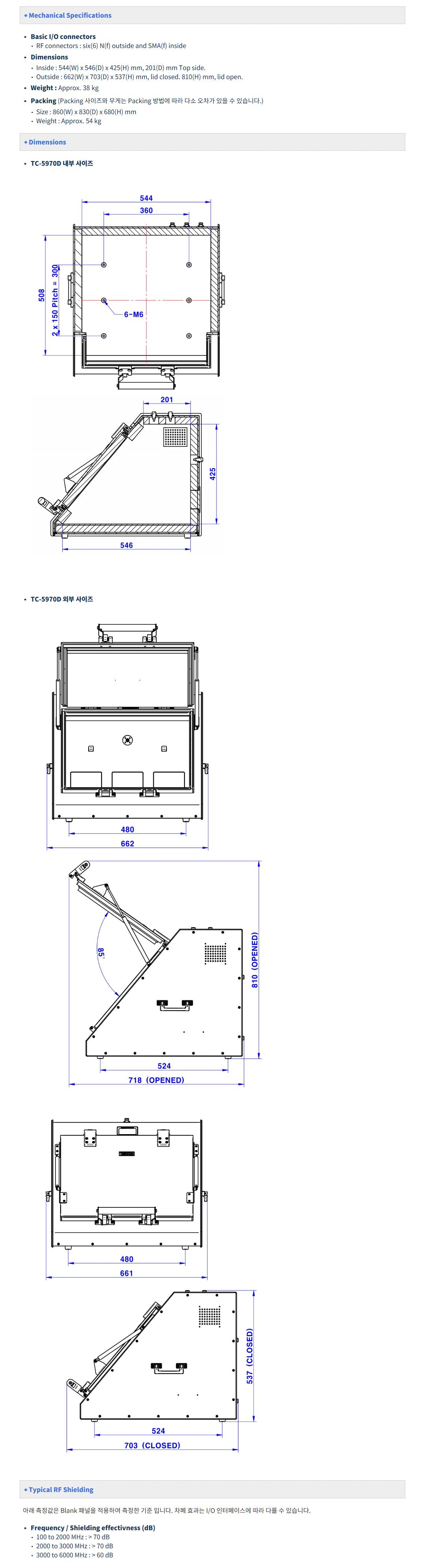 (주)테스콤 Manual Operation TC-5970D 4