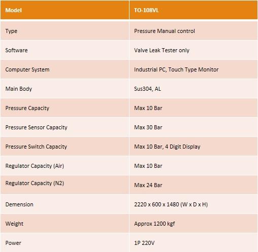 TEST ONE Valve Leak Tester TO-108VL 1
