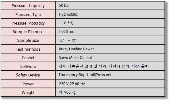 (주)테스트원 내압시험기 TO-HP-50