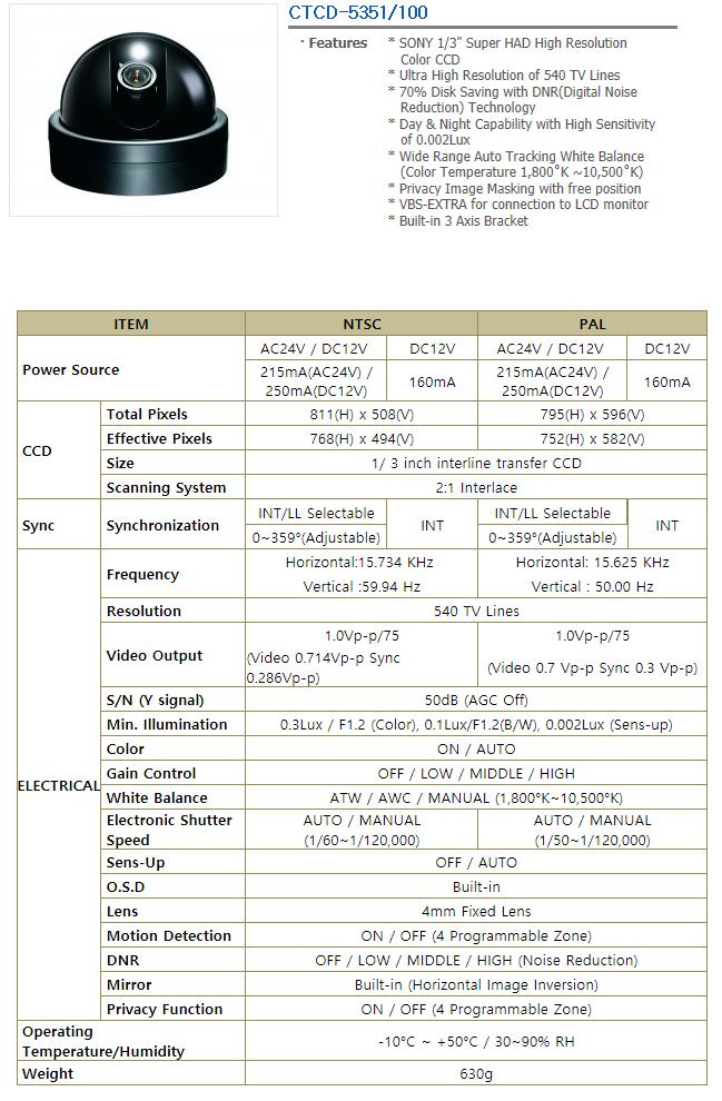 TEVICOM  CTCD-5351/100