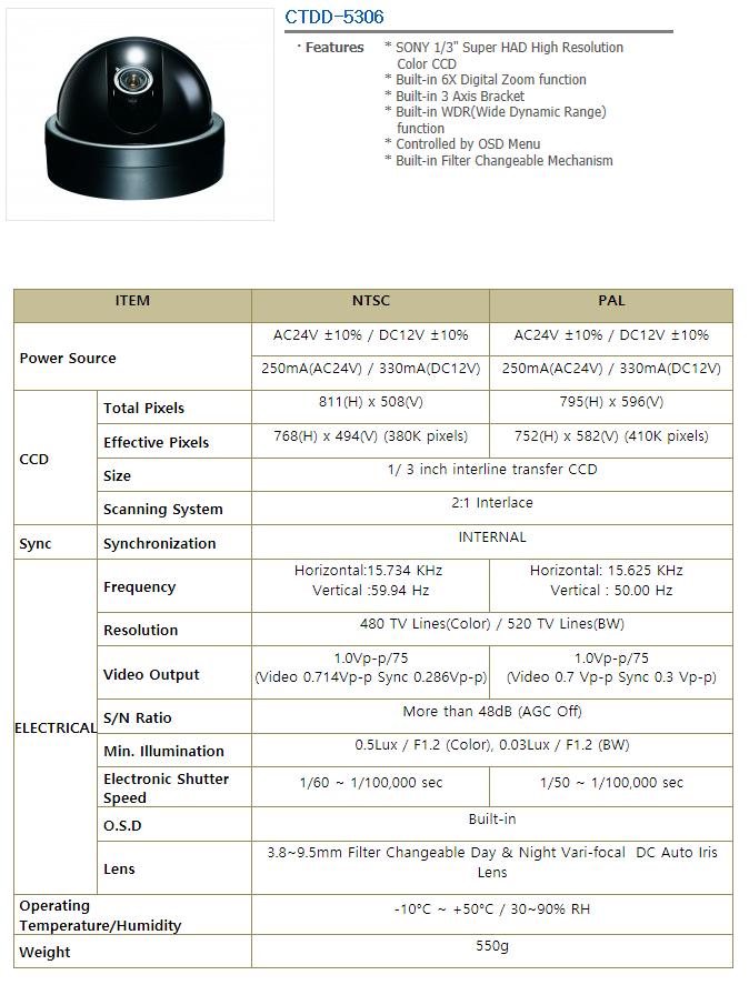 TEVICOM  CTDD-5306