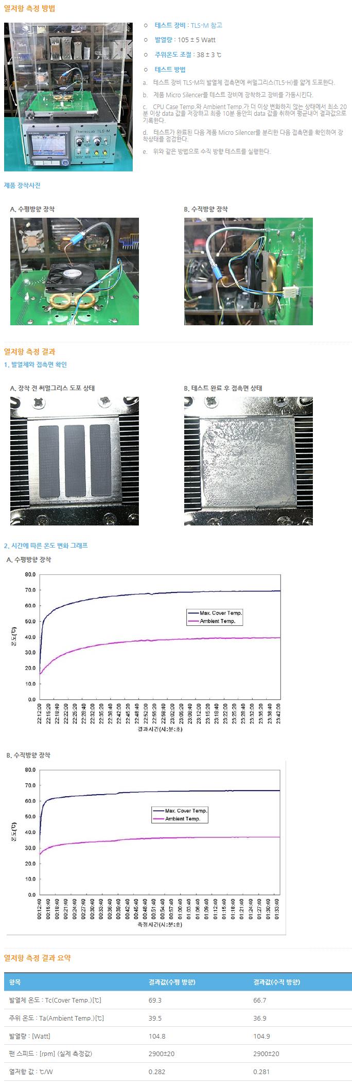 (주)써모랩 CPU Cooler (Ultra Slim, Strong) Nano Silencer 2009 6