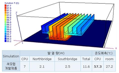 (주)써모랩 Module (Extruded Heat Sink) COOCS EHS_TL9-NNX1