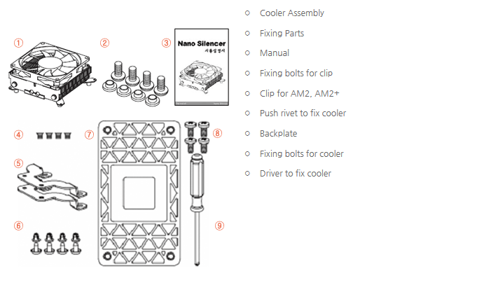 Thermolab CPU Cooler (Ultra Slim, Strong) Nano Silencer 2009 1