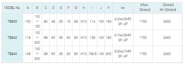(주)팀스핀들 빌트인 스핀들 TEB Series