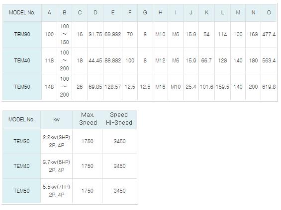 (주)팀스핀들 빌트인 스핀들 TEM Series