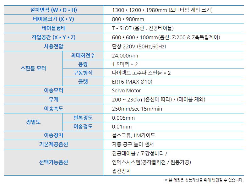 (주)타이니로보 6060 Series TinyCNC-6060T