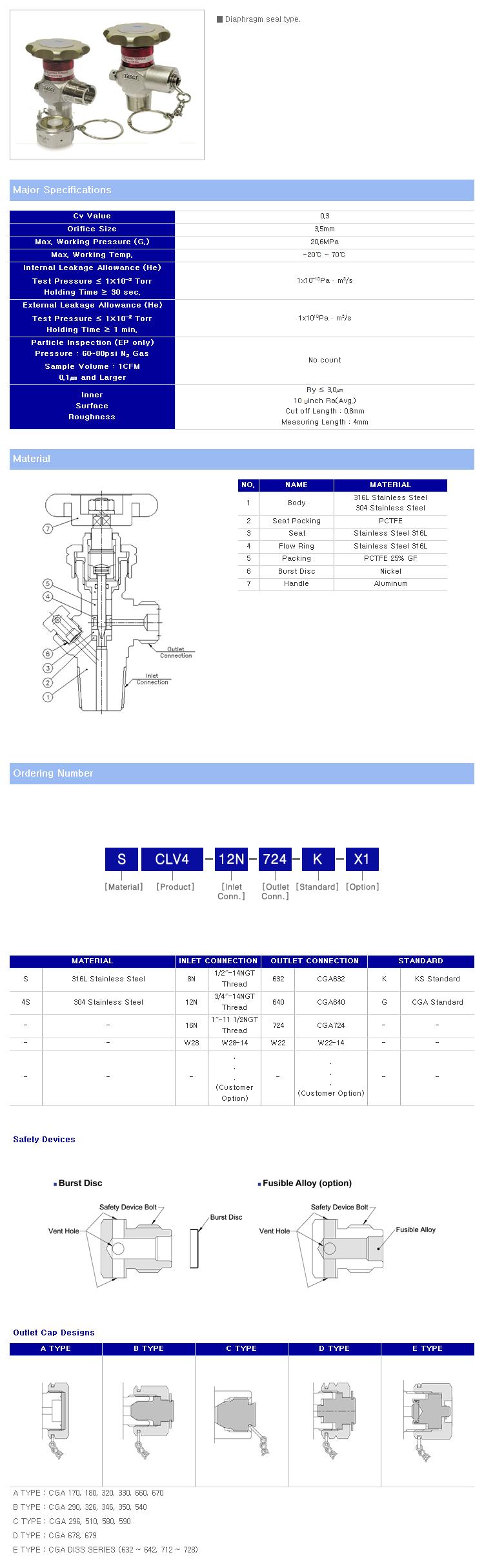 TK FUJIKIN Cylinder Valve CLV4