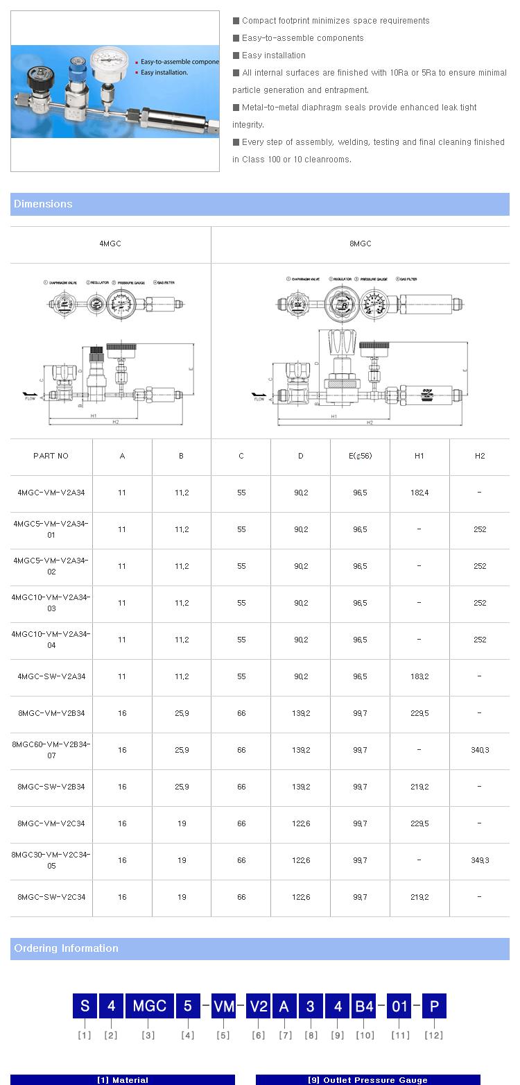 TK FUJIKIN Multi Gas Component