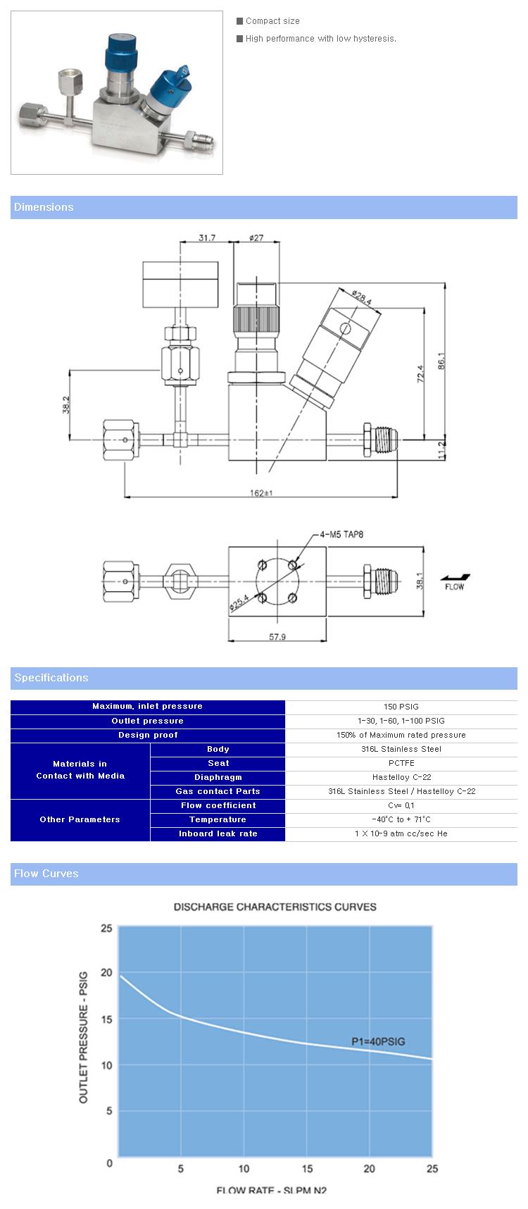 TK FUJIKIN Multi Gas Component  1