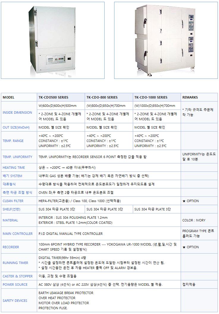 태광엔지니어링 Clean Oven TK-CDO-Series