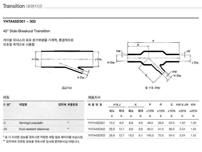(주)테크리더월드 Transition  1