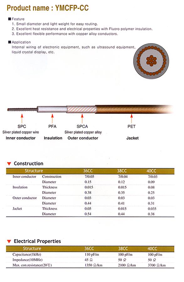 (주)테크리더월드 Micro Coaxial Cable  3