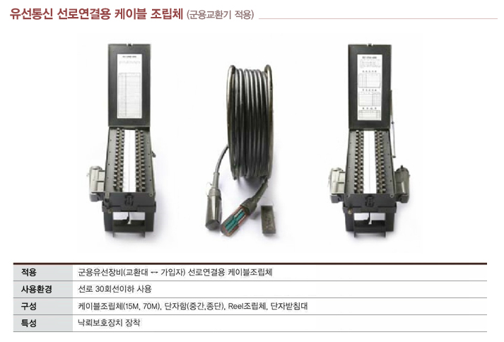(주)테크리더월드 유선통신 선로연결용 케이블 조립체 (군용교환기 적용)