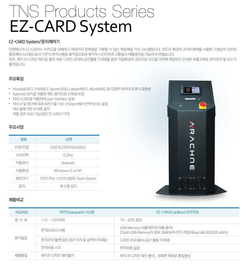 (주)티엔에스 EZ-Card System  1