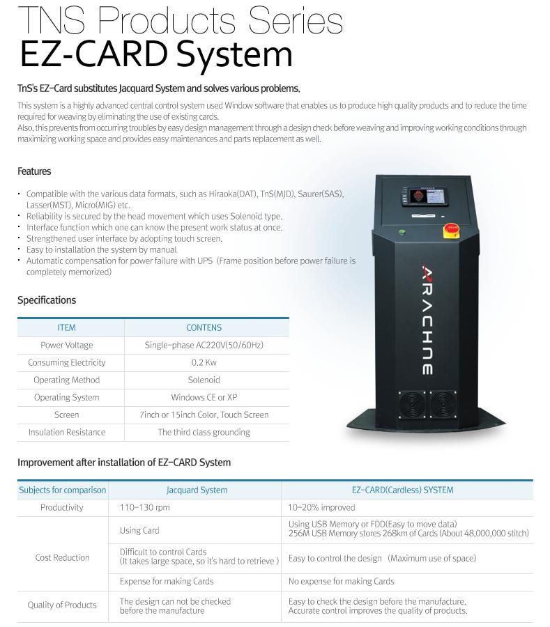 TNS EZ-Card System