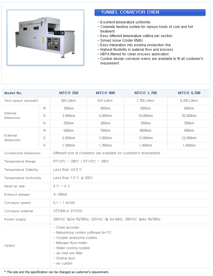 Top-A Technology CO., LTD. Tunnel Conveyor Oven MTCO Series
