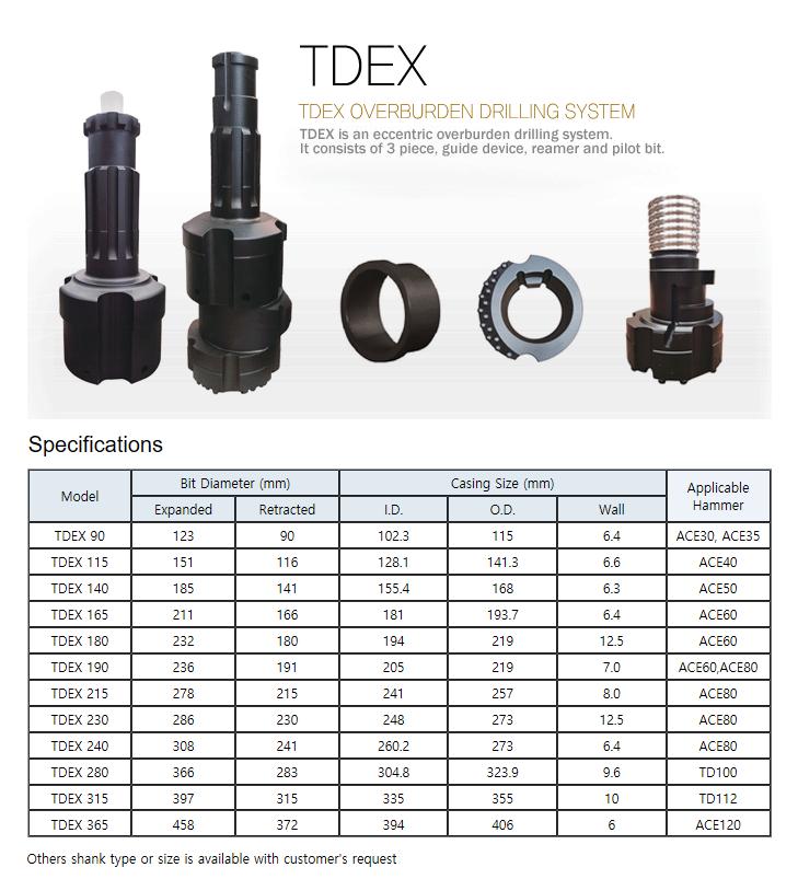 TOP DRILL TDEX Overburden Drilling System TDEX-Series