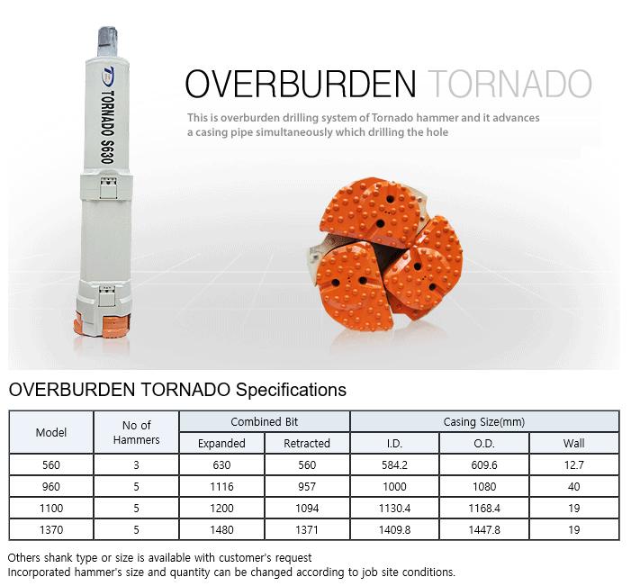 TOP DRILL Overburden Tornado
