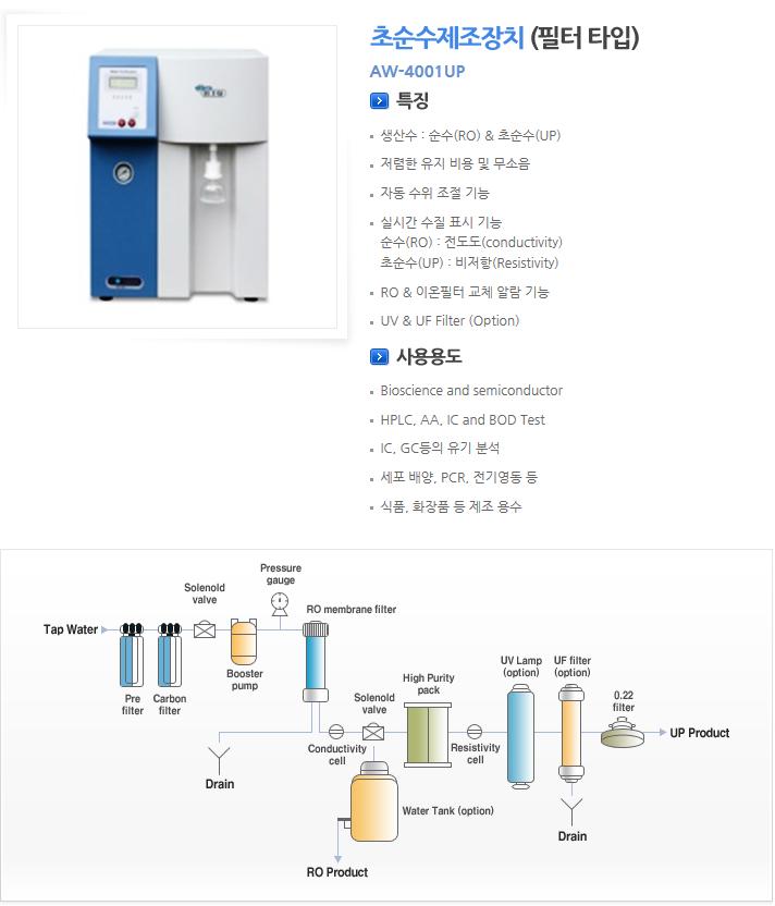(주)탑트레이딩이엔지 초순수 제조장치 (Filter Type) AW-4001UP 1
