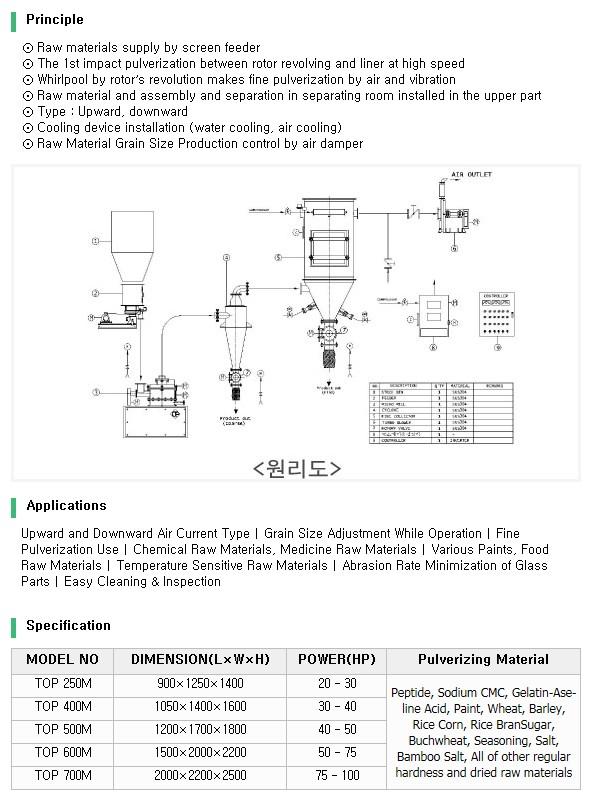 HANKOOK P.M ENG Micro Mill