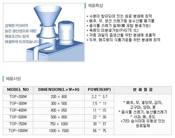 (주)한국기계엔지니어링 Wet Mill  1
