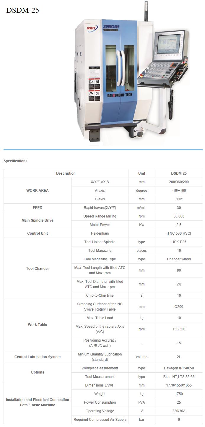 Daesung Hi-Tech Dental Milling Machine DSDM-25