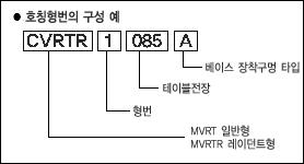 탑텍 크로스롤러테이블  4