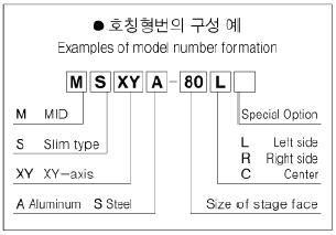 탑텍 박형XY스테이지 MSXY Series 19