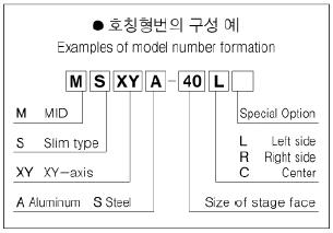 탑텍 박형XY스테이지 MSXY Series 13