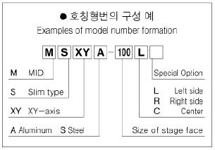 탑텍 박형XY스테이지 MSXY Series 22