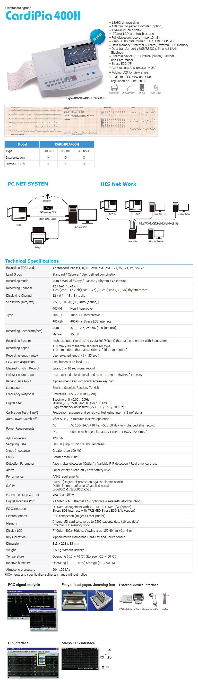 TRISMED Electrocardiograph CARDIPIA 400H
