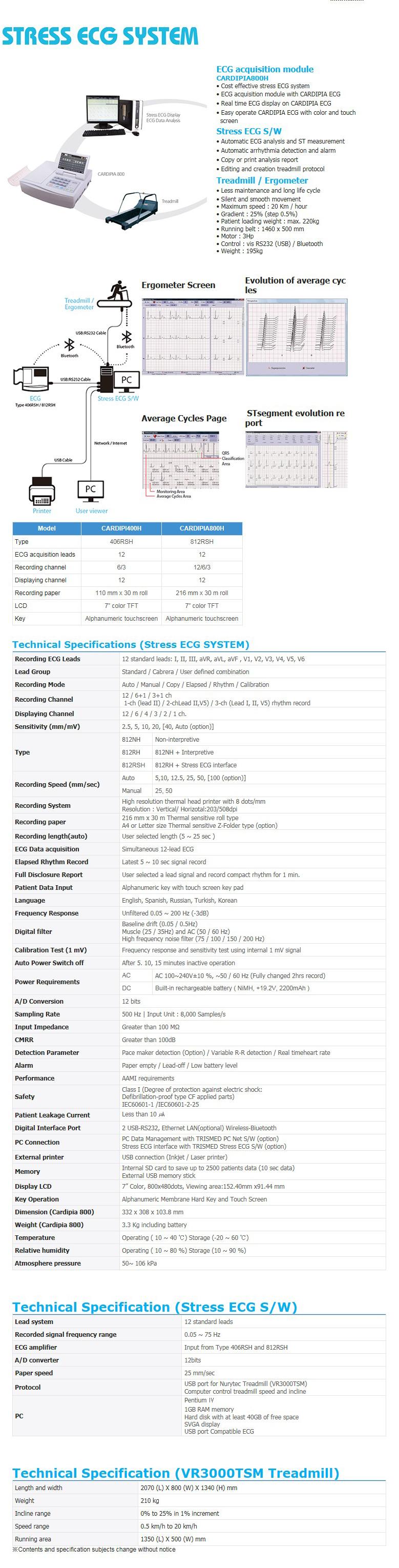 TRISMED Stress ECG System CARDIPI400H, CARDIPIA800H