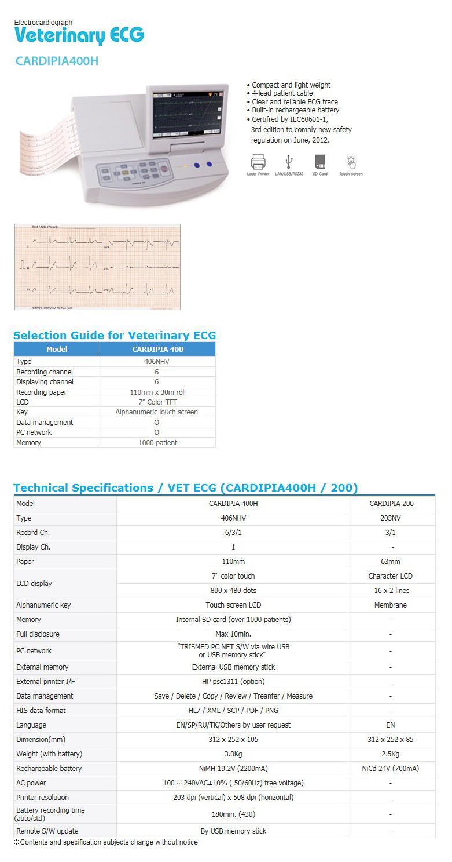 TRISMED Electrocardiograph CARDIPIA 400HV
