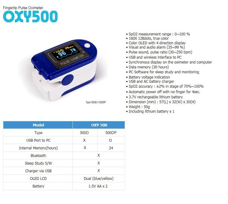 TRISMED Fingertip Pulse Oximeter OXY500 Type DP