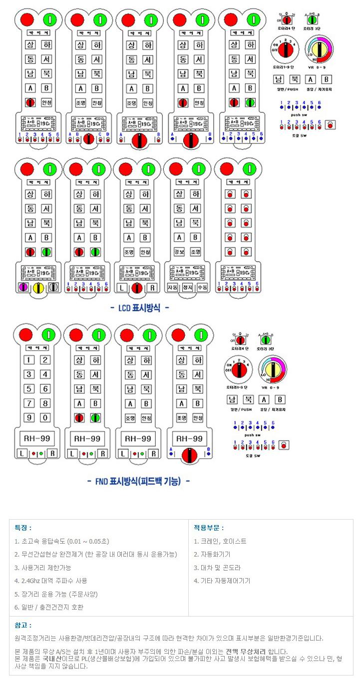 (주)티알 시스템 산업용 무선리모콘 : 주문형  1
