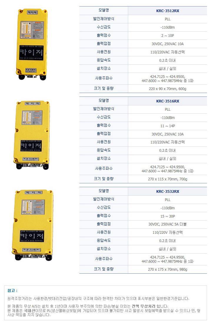 (주)티알 시스템 LCD 시리즈 KRC Series 1