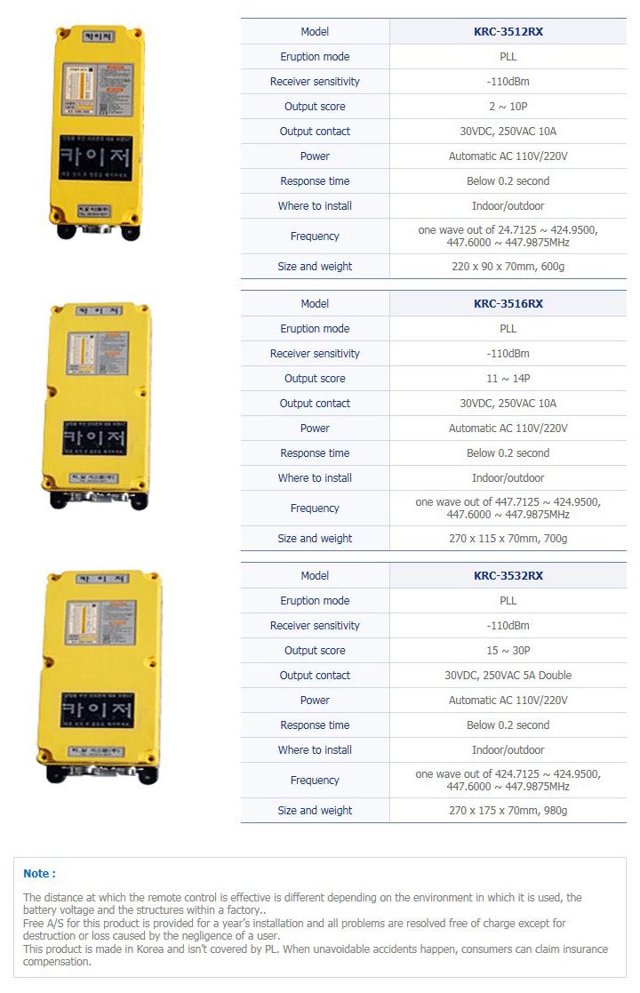 TRSYSTEM LCD Series KRC Series