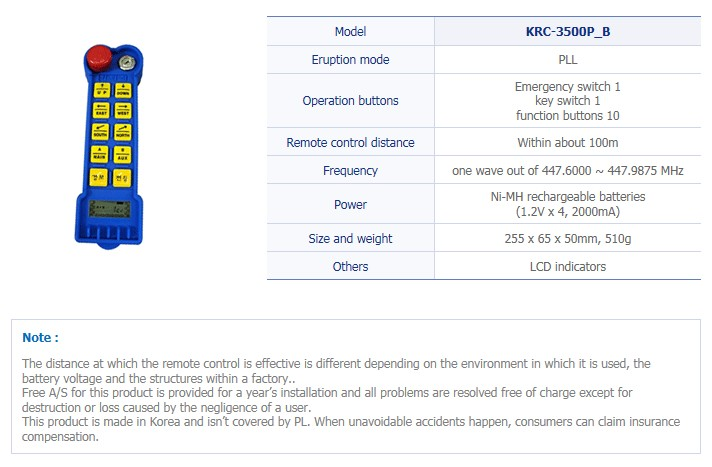 TRSYSTEM Industrial Wireless Remote Control KRC-3500P_B
