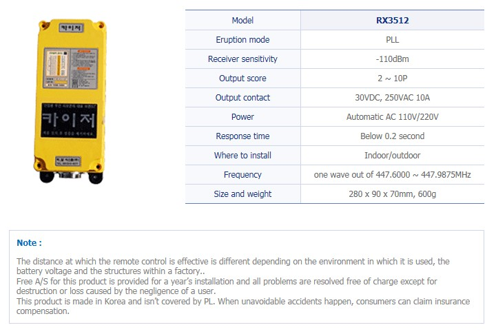 TRSYSTEM Industrial Wireless Remote Control RX3512
