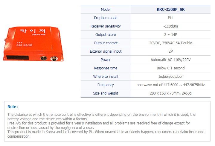 TRSYSTEM Industrial Wireless Remote Control KRC-3500P_SR