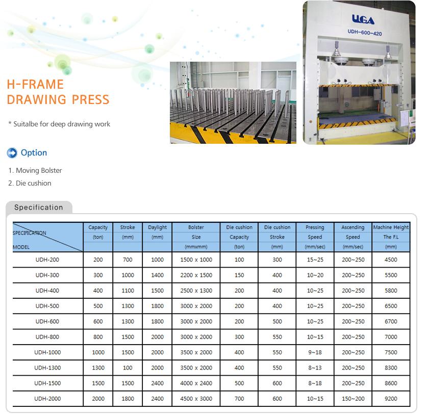 UGA Press H-Frame Drawing Press UDH-Series