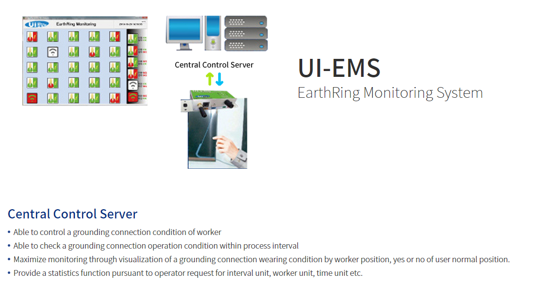 Uisys Monitoring  1
