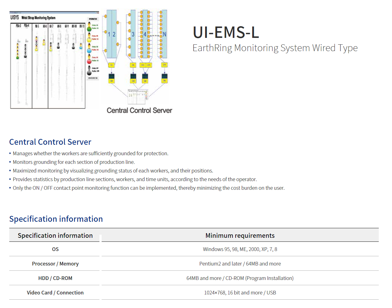 Uisys Monitoring  2