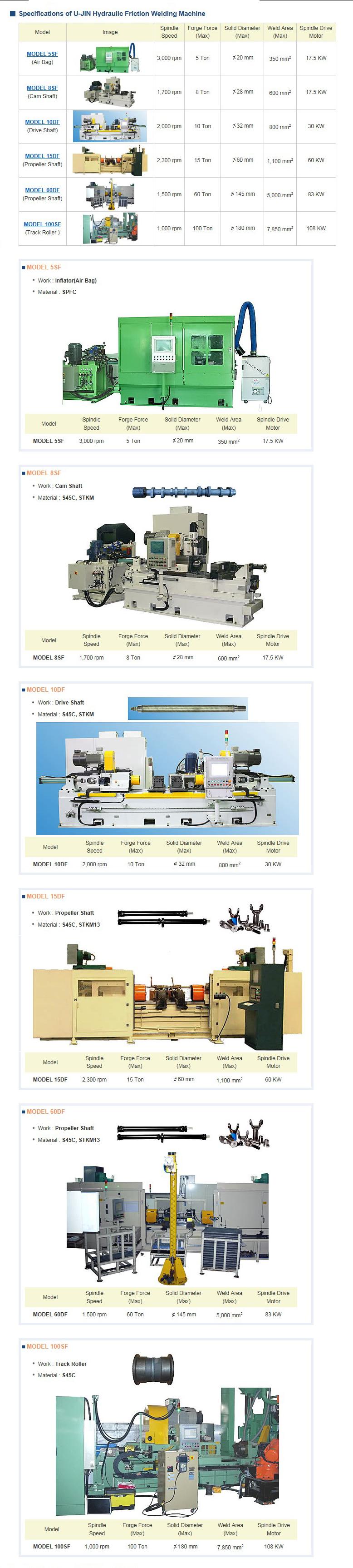 UJIN TECH U-JIN Hydraulic Friction Welding Machine