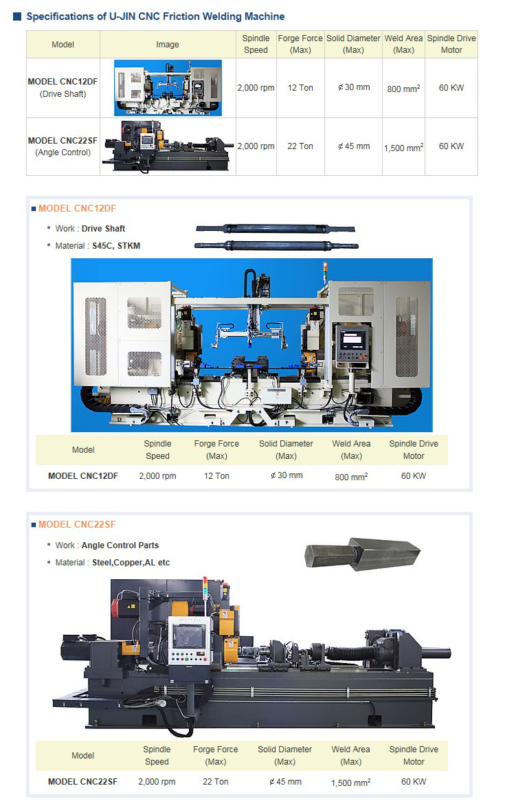 UJIN TECH U-JIN CNC Friction Welding Machine