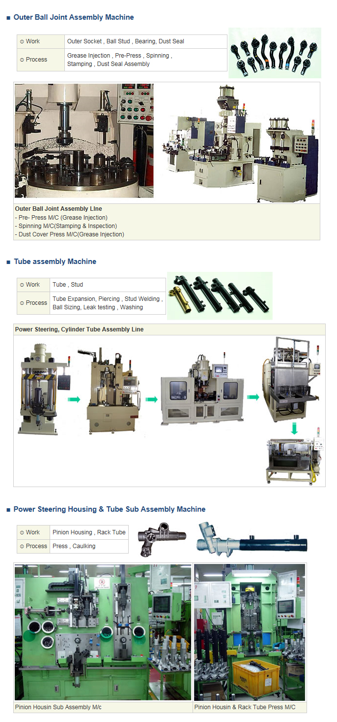 UJIN TECH Assembly Machine