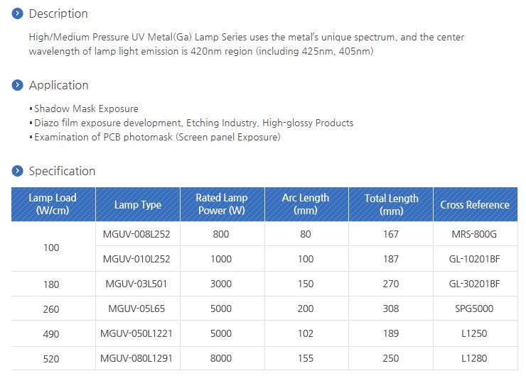 Unilam High/Medium Pressure UV Metal(Ga) Lamp MGUV